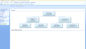Org Chart Chrome
