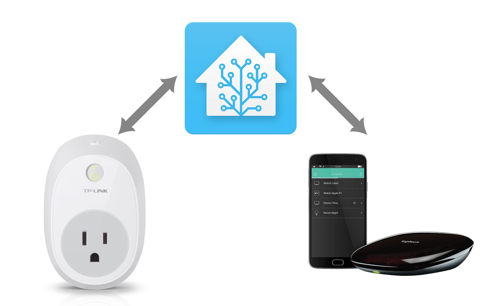 Control TP-Link Smart Plug with Harmony Hub via Emulated Hue