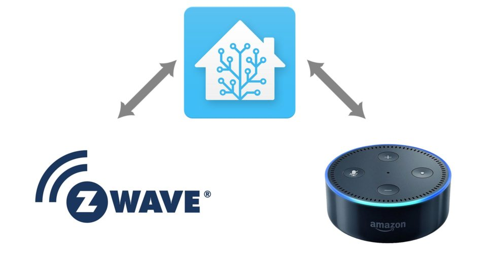 Add Alexa Voice Control to Home Assistant with the Emulated Hue
